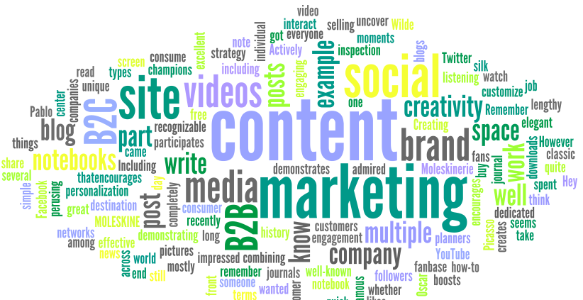 Why your business should be using content marketing
